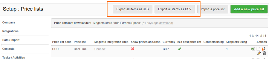 exprort prices