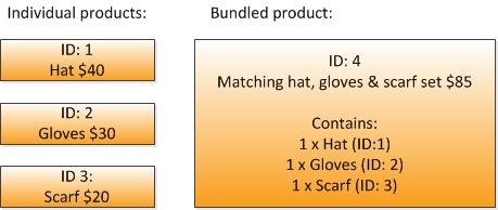 ebay bundles