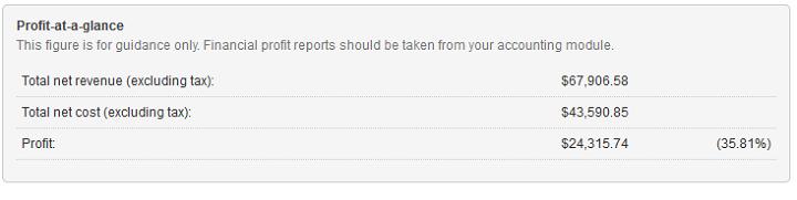 sales reports profit